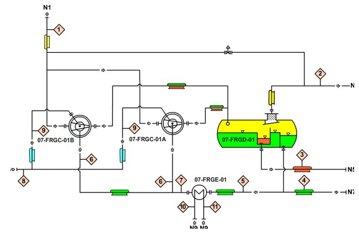 Diagrama flare recovery unit - www.garo.it
